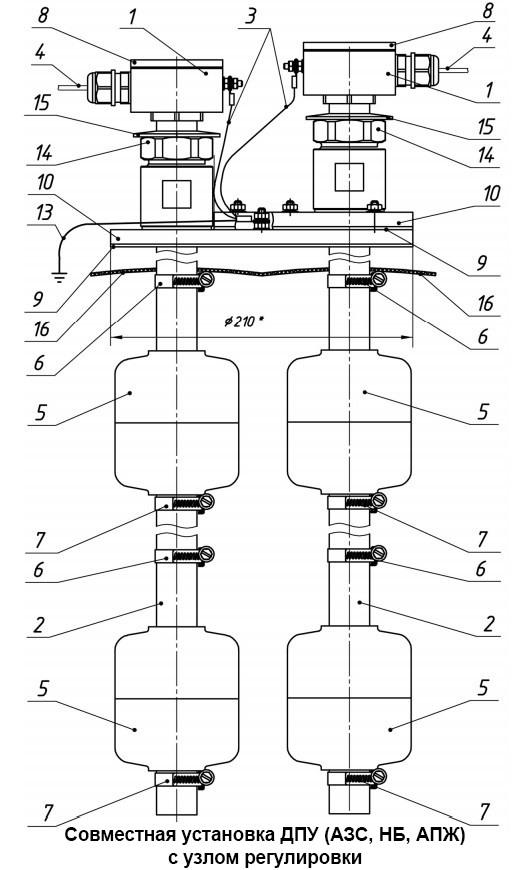 Совместная установка ДПУ (АЗС, НБ, АПЖ) с узлом регулировки