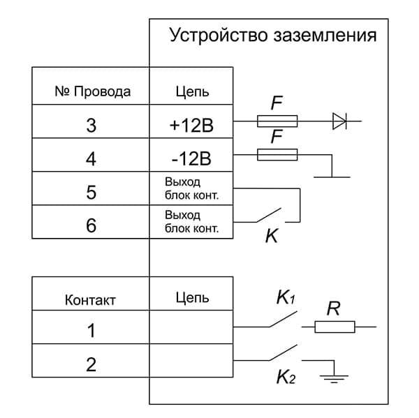Устройство заземления автоцистерн УЗА-2МК-05 — СТРУНА+